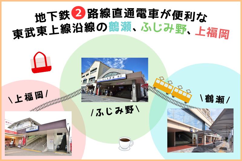 地下鉄2路線直通電車が便利な東武東上線沿線の鶴瀬、ふじみ野、上福岡